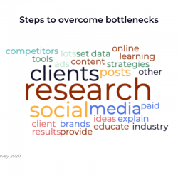 social media bottlenecks