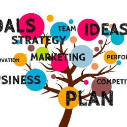 Rethinking your strategic planning for 2021