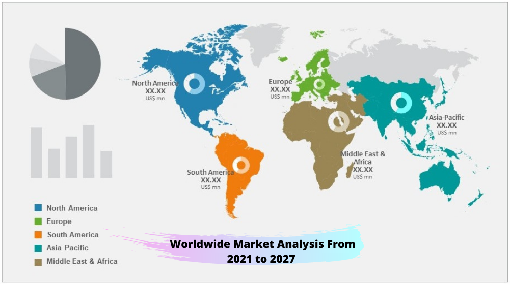 drip-market-–-generate-massive-revenue-in-upcoming-future-2027-|-pabbly-email-marketing-…