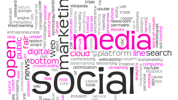 3 Types of Social Media Text Content that Make Customers Buy from You